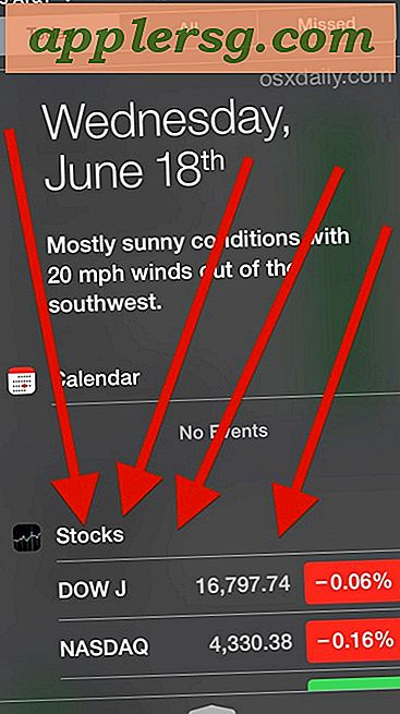 Sådan fjernes Stock Ticker Widget fra Notification Center i IOS