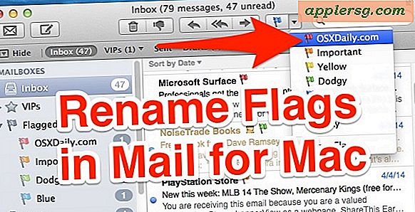 Comment renommer les indicateurs eMail dans l'application de messagerie pour Mac OS X
